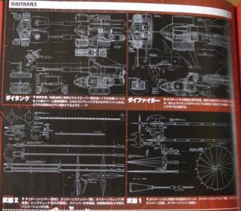 Da Hobby Japan i primi schemi del Soul Daitarn3